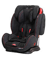Автокресло COLETTO Sportivo 9-36 black new