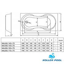 Ванна акриловая Koller Pool Malibu 160x70, фото 3