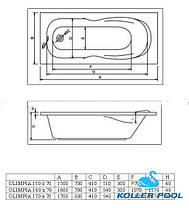Ванна акрилова Koller Pool Olimpia 170x70, фото 3