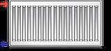 Стальной (панельный) радиатор PURMO Compact т22 600x1000 боковое подключение, фото 2