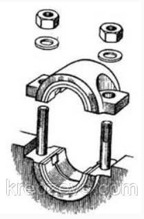 Пример установки шпильки ГОСТ 22038