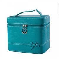 Набор бьюти-кейсов для косметики - CaseLife А-20-21 Бирюзовый Матовый - A20-21-BLUE