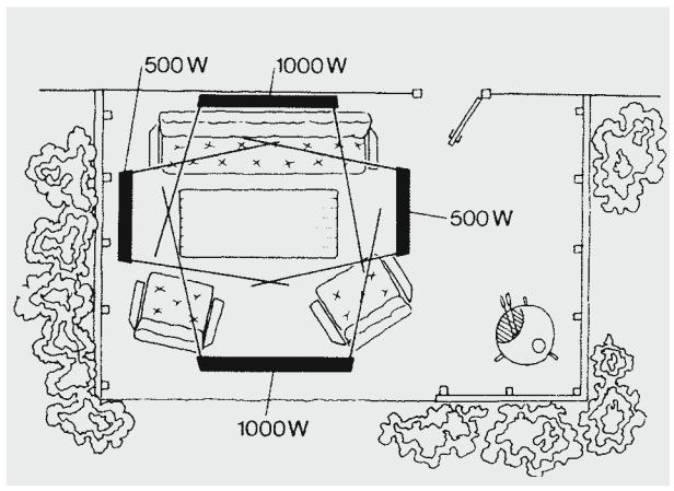 Комфорт обеспечивается при тепловом потоке равном примерно 1000 Вт/м²