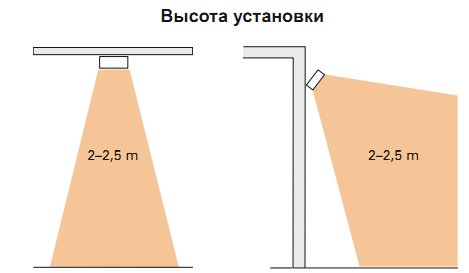 высота установки обогревателя Frico CIR 11021