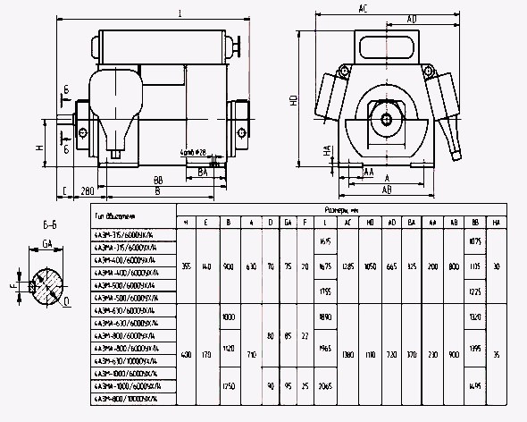 4АЗМ-1250/6000