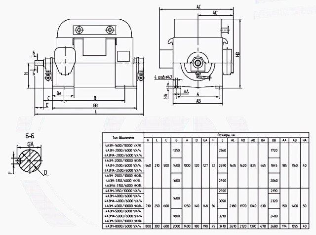 4АЗМ-2000/6000