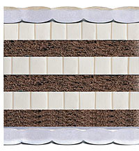 Матрас Милан двусторонней жесткости  90х190, Украина - Матрас Диван - мебельный интернет магазин в Киеве