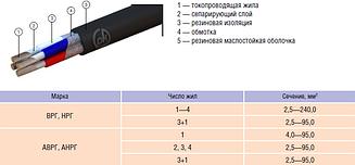 Кабель силовой ВРГ 1х10 (узнай свою цену)