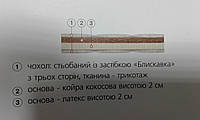 Наматрасник Кокос-Латекс