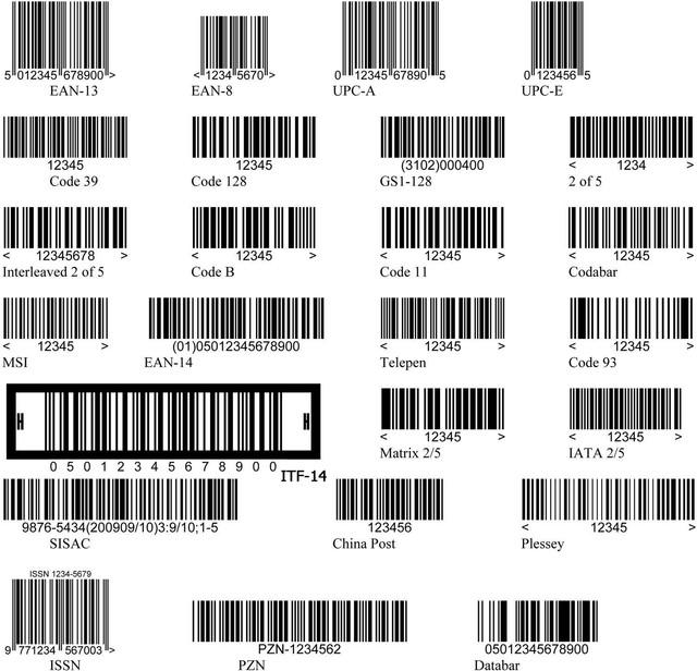 Виды штрих-кодов