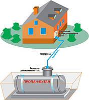 Монтаж отопления дома сжиженным газом