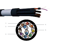 CAE CAE Аналоговый мульти-парный аудио кабель 0.22 мм.кв. - 500 м (MOBILE APPLICATION) 20 пар