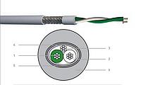 CAE CAE DMX 512 pach кабель  - 1 X 2 X 0,34 мм.кв.