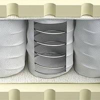 Типы пружинных блоков матрасов