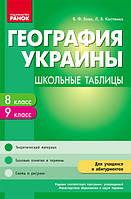 География Украины 8-9 классы. Таблицы.  Вовк В.Ф.