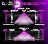Фитолампа GrowStar 100W. Grow LED Lamp 100W 7 Band Spectrum., фото 8