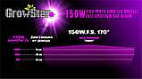 Фитолампа GrowStar 150W Полноспектровая. Grow LED Lamp 150W Full Spectrum 340-840nm., фото 7