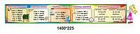 Стенд для школи Компоненти математичних дій, фото 1