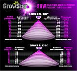 Фитолампа GrowStar 50W. Grow LED Lamp 50W Full Spectrum 380-840 nm., фото 5