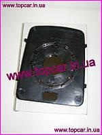 Вкладыш зеркала Л/П Renault Master 98-01 Alkar 6401751