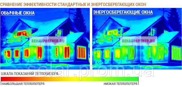 Стеклопакет  однокамерный 24мм с теплосберегающим и-стеклом - SOLAR  жалюзи роллеты и оконные конструкции      в Сумах