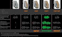 Стеклопакет  однокамерный 24мм со-стеклом Зеро ZERO, фото 1