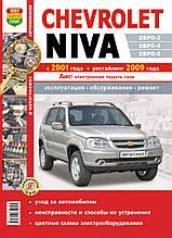 CHEVROLET NIVA  Модели с 2001 года, рестайлинг 2009 года  Эксплуатация • Обслуживание • Ремонт  Цветные фото