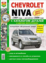 CHEVROLET NIVA с 2001 года рестайлинг 2009 года Эксплуатация / Обслуживание / Ремонт Каталог деталей