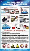 Стенд. Обов'язки водія при заправлянні автотранспорту на АЗС. 0,6х1,0. Пластик