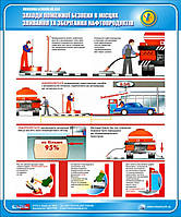 Стенд. Пожежна безпека на АЗС. Заходи пожежної безпеки в місцях зливання та зберігання нафтопродуктів. 0,5х0,6