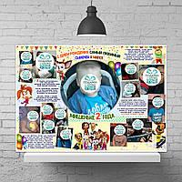 """Плакат с фото на детский праздник с героями м/с """"Барбоскины"""""""