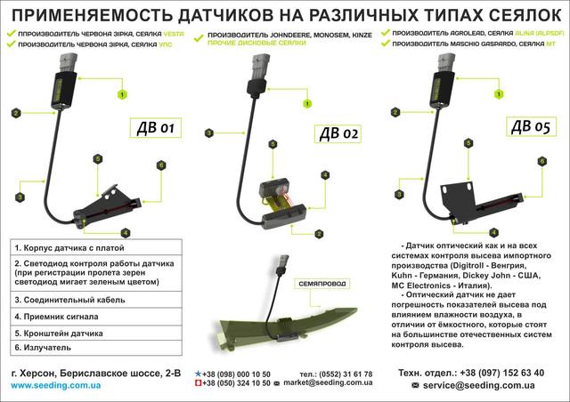 система контролю висіву Тодак