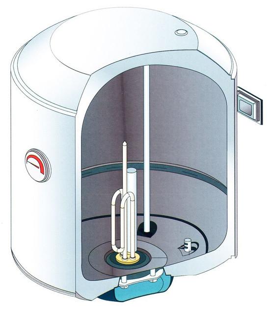 Инструкция водонагреватели att fss 30v
