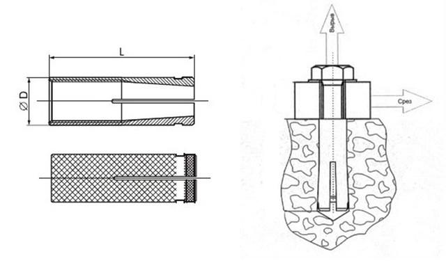 Анкер-втулка (цанга) распорный М4 латунный купить