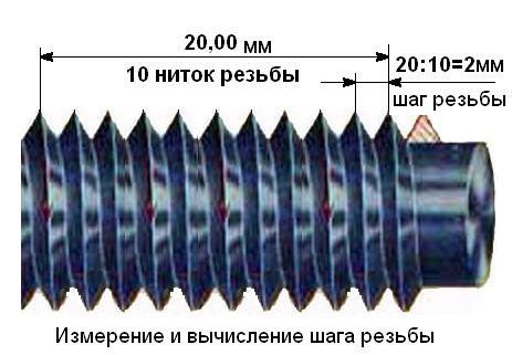 Крок різьби метричної. Як виміряти крок різьби (крок різі)?