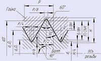Метрическая резьба. Шаг резьбы. Как измерить шаг резьбы