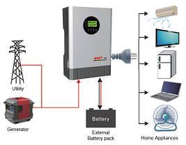 Автономный инвертор Altek EP18-5048, 4000Вт/48 В, фото 3