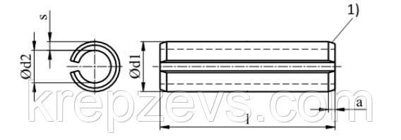 Схема штифта DIN 1481