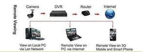 Система видеонаблюдения Full HD AHD CCTV Kit - 4 Channel CCTV DIY, фото 3