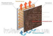 Керамическая панель TC400M (Wood), фото 2