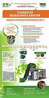Технология плавленного биоугля