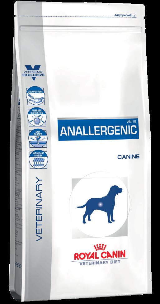 Корм Royal Canin (РОЯЛ КАНІН) Anallergenic AN-18 для собак при харчовій алергії