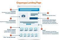 Разработка дизайна одностраничного сайта landing page