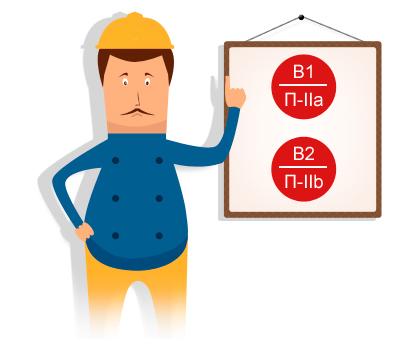 определение категории помещения по пожароопасности