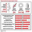Семена кукурузы ЛГ 3350/LG3350 (ФАО 350), фото 2