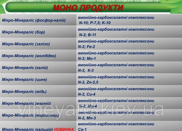 Препараты Микро-Минералис Украина, фосфор-калий, бор, железо, молибден, калий, цинк,медь, магний, марганец, кальций