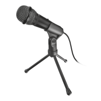 Гарнитура IT TRUST Starzz USB all-round Microphone