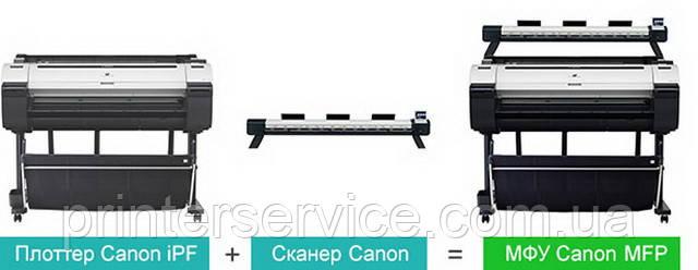 МФУ А1 Canon imagePROGRAF iPF670 MFP L24