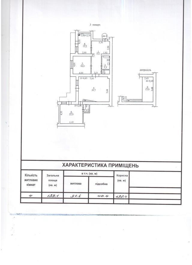 Продам 4-х комнатную квартиру, Александровский проспект, Центр города Одесса.