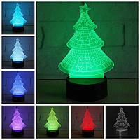 РождественскиеUSBPoweredTreeКрасочныеTouch Night Light Дерево Украшение Игрушки для детей Детский подарок